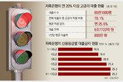 저축銀 '고금리 장사' 여전… 10명중 8명에 평균 年25.6% 부과