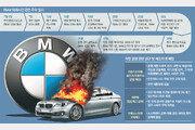 """불 불 불에도 운행 문제없다는 BMW… 열불 시민들 """"당장 제한을"""""""