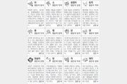[스포츠동아 오늘의 운세] 2018년 8월 14일 화요일 (음력 7월 4일)