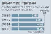 부산 중구-경북 경주, 도시까지 저출산 위기 덮친다