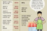 """정부 """"1인당 年651만원 혜택""""… 상인 """"최저임금 피해 보전 턱없어"""""""