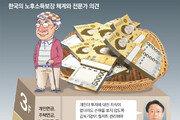 """""""국민-기초-퇴직연금 종합 관리할 독립기구 필요"""""""