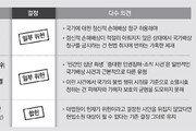"""헌재 """"민주화보상금 받았어도 국가배상 청구 가능"""""""