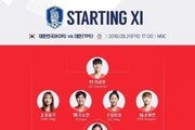 [AG] 여자 축구 3-4위전 선발 명단 발표… 4-1-4-1 포메이션