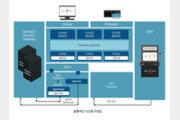 그랜드코리아레저, 국내 최초 머신게임관리시스템(SMS) 국산화 성공