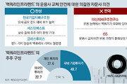 시총 3조원 '맥쿼리펀드' 운용권, 19일 결판