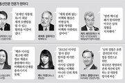 """""""개성공단 재개, 제재 정면위반""""… """"경협 지렛대로 비핵화 유도"""""""