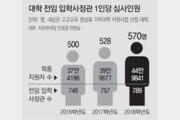 [단독]학종전형 서류평가, 입학사정관 1명이 570명 맡아