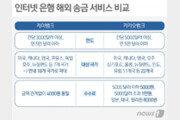 케뱅 vs 카뱅…해외 송금 수수료 전쟁 본격화
