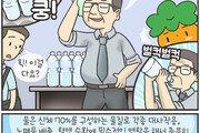 [만화 그리는 의사들]〈75〉하루 권장 물 섭취량은 얼마?