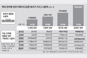 [단독]문재인 정부 청와대 月 6억… 朴정부보다 2억 더 써
