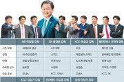 """감독들 만장일치 """"두렵다 모비스 부럽다 유재학"""""""