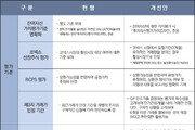 한국벤처투자, '벤처펀드 잔여자산 가치평가기준· 청산절차 정비 TF' 결과 발표