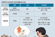 [머니 컨설팅]2주택 해소후 여윳돈 '가우스 펀드' 강추