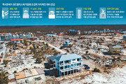 시속 250km 허리케인 강력펀치에도 '모래궁전'만은 멀쩡했다