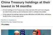 중국의 보복? 中 3개월 연속 미국채 보유량 줄여