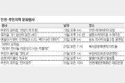 [인천판/문화가]인천·부천지역 문화행사