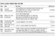 """경기도 """"소상공인-자영업자 4166억 지원"""""""