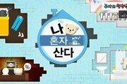 """황지영 PD """"나혼자산다 결방, 예측불가 변수로 불가피…죄송하다"""""""