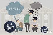 '학생의 천국' 유럽마저…꿈 대신 돈 꾸는 대학생들