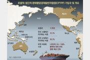 FTA만으론 글로벌경쟁 한계… 세계 3위 '다자 방패'로 돌파구