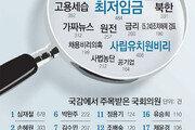 [윤희웅의 SNS 민심]사립유치원 비리에 누리꾼 민심 '폭발'