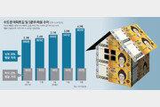 [김학렬의 부동산 투시경]강남따라 집값 상승? 착각입니다