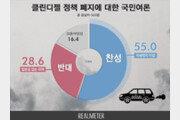 """리얼미터 """"정부 클린디젤 정책 폐지, 찬성률 55%"""""""