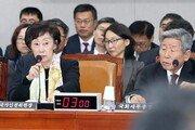 """한국당, 운영위서 """"北 인권 예산 줄어…개선의지 있나"""""""