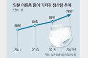 쓰레기 30%가 성인 기저귀? 日의 한숨