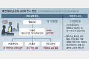[단독]北, 평양정상회담 직전 관련정보 빼려 南 해킹