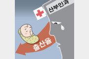 [횡설수설/우경임]제일병원의 경영난