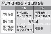 '공천 개입' 박근혜 2심서도 징역 2년… 총형량 33년