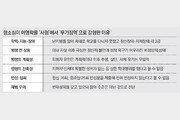 """[단독]""""이영학 무기징역이라니… 영원히 격리해달라던 절규 외면"""""""