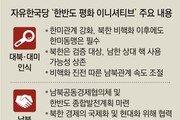 """[단독]""""남북 경제협의체-대북 인도적 지원""""… 한국당, 대북정책 강경노선서 선회"""