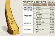 2년연속 무역 1조달러… 삼성전자, 첫 900억달러 '수출 탑'