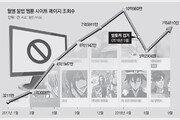 '밤토끼' 잡혀가고 잠시 잠잠하더니… 웹툰 불법 복제 다시 활개