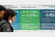 주택대출 금리, 또 오른다…신규 코픽스 3년8개월來 최고
