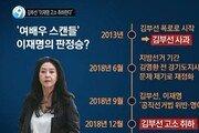 """변호사 """"'고소 취하' 김부선, 강용석 구속 안됐어도 같은 선택 했을 듯"""""""