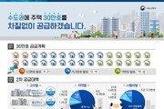 3기 신도시 남양주·하남·인천계양·과천…41곳에 15만5000가구 공급