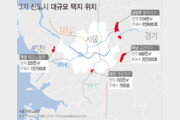 '제2의 판교' 나올까…3기 신도시, '자족도시' 가능성은
