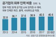 발전공기업 외부인력 비율 50% 수준