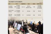 '미니 판교' 대장지구 1순위 청약에 쏠린 눈