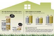 '부촌' 한남동 단독주택 공시가격 50% 뛴다