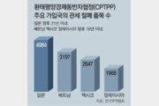 세계 GDP의 15.7%… 日-호주 등 11개국 CPTPP 발효