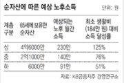 """""""원금보존 최우선… 향후 3년 예·적금-연금에 투자"""""""