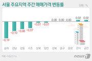 강남4구 재건축 0.18% '뚝'…서울 집값 8주 연속 하락