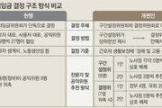 '공익위원 추천 정부 독점' 없앴지만 노사 갈등 더 커질 우려