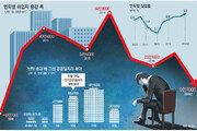 공공 단기일자리 약발 떨어지자 취업 급감… 재정투입 악순환