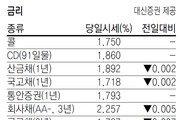 [지표로 보는 경제]1월 15일